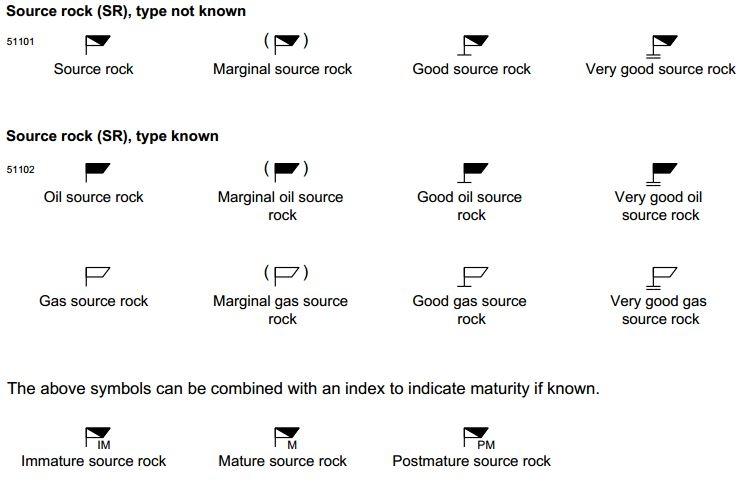 Exploration Production Geology View Image Source Rock Symbols
