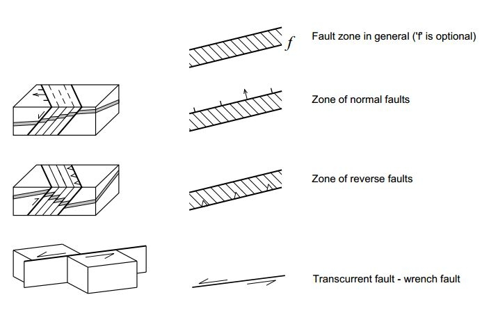 Exploration production geology view album standard legend map symbols for fault types 4 of 4 publicscrutiny Images